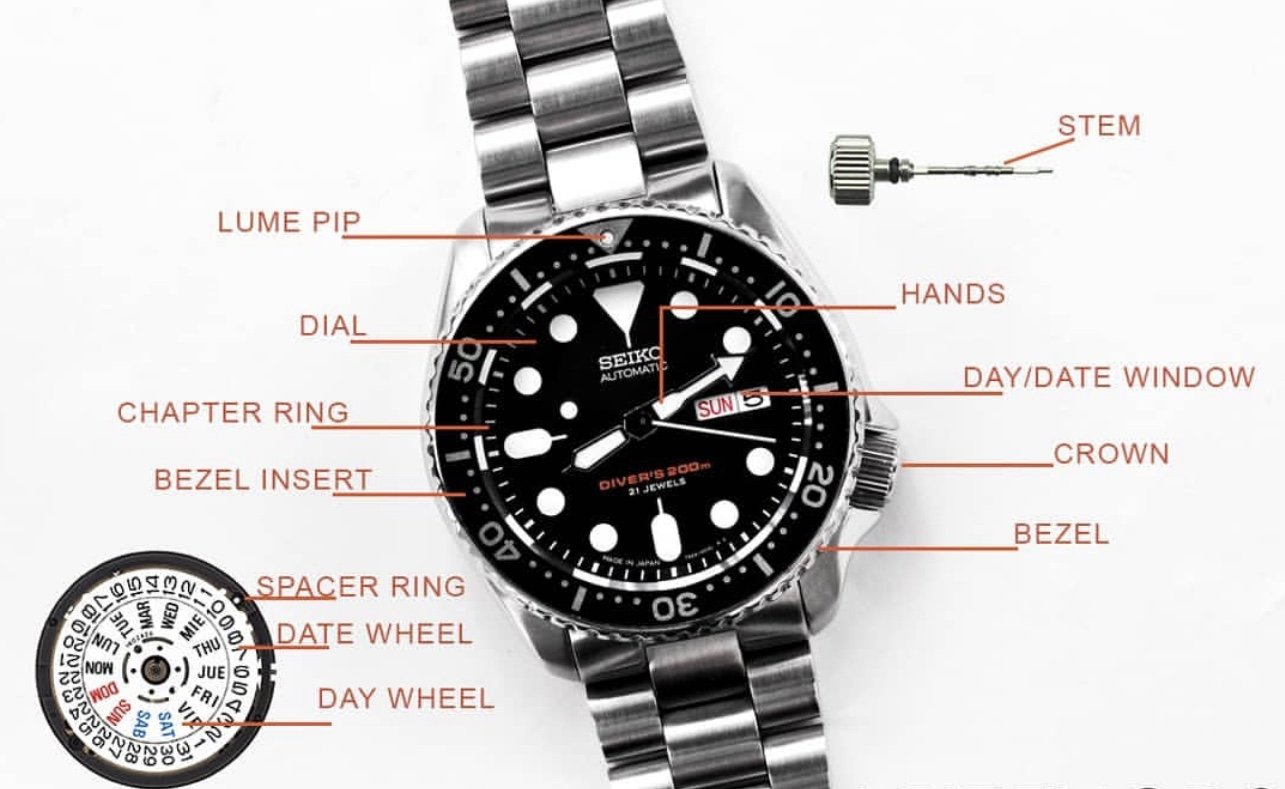 Visual model of watch parts on a seiko